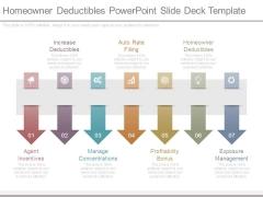 Homeowner Deductibles Powerpoint Slide Deck Template