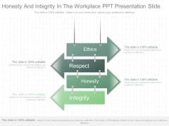 Honesty And Integrity In The Workplace Ppt Presentation Slide
