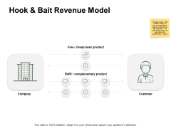 Hook And Bait Revenue Model Ppt PowerPoint Presentation Layouts Infographic Template