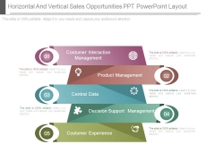 Horizontal And Vertical Sales Opportunities Ppt Powerpoint Layout