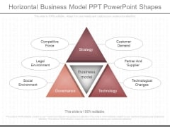 Horizontal Business Model Ppt Powerpoint Shapes