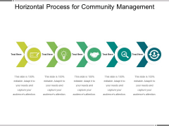Horizontal Process For Community Management Ppt PowerPoint Presentation Gallery Format Ideas PDF