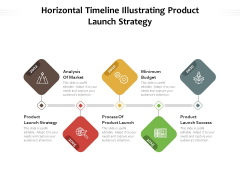 Horizontal Timeline Illustrating Product Launch Strategy Ppt PowerPoint Presentation Icon Outline PDF