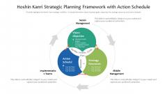 Hoshin Kanri Strategic Planning Framework With Action Schedule Ppt PowerPoint Presentation Gallery Visual Aids PDF