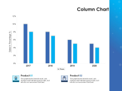 Hoshin Policy Deployment Strategic Planning Column Chart Microsoft PDF
