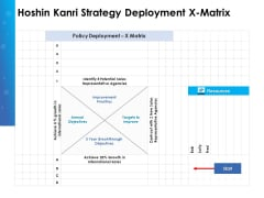 Hoshin Policy Deployment Strategic Planning Hoshin Kanri Strategy X Matrix Demonstration PDF