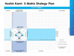 Hoshin Policy Deployment Strategic Planning Hoshin Kanri X Matrix Strategy Plan Infographics PDF
