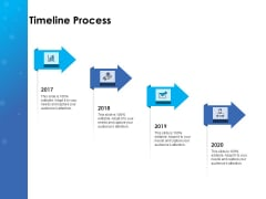 Hoshin Policy Deployment Strategic Planning Timeline Process Icons PDF