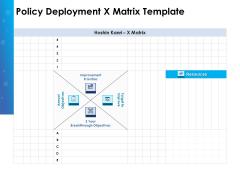 Hoshin Policy Deployment Strategic Planning X Matrix Template Themes PDF
