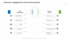 Hospital Administration Customer Engagement And Communication Ppt Icon Pictures PDF