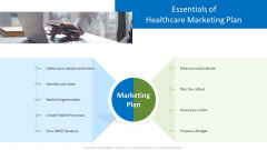 Hospital Administration Essentials Of Healthcare Marketing Plan Ppt Icon Layouts PDF