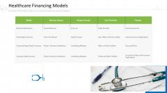 Hospital Administration Healthcare Financing Models Ppt Slides Design Templates PDF