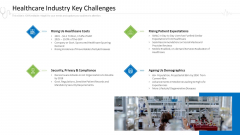Hospital Administration Healthcare Industry Key Challenges Ppt Visual Aids Summary PDF