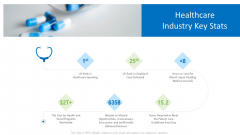 Hospital Administration Healthcare Industry Key Stats Ppt Infographic Template Graphics PDF