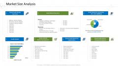 Hospital Administration Market Size Analysis Ppt Summary Graphics PDF