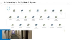 Hospital Administration Stakeholders In Public Health System Ppt Infographics Example PDF