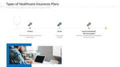 Hospital Administration Types Of Healthcare Insurance Plans Ppt Pictures Smartart PDF