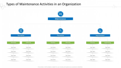 Hospital Administration Types Of Maintenance Activities In An Organization Ppt Icon Background Designs PDF