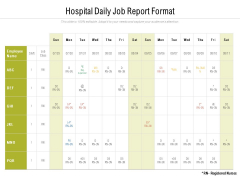 Hospital Daily Job Report Format Ppt PowerPoint Presentation Outline File Formats