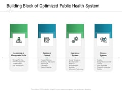 Hospital Management Building Block Of Optimized Public Health System Ppt Show Vector PDF