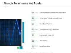 Hospital Management Financial Performance Key Trends Ppt Model Icons PDF