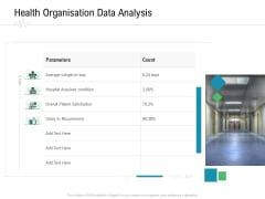 Hospital Management Health Organisation Data Analysis Ppt Styles Design Templates PDF