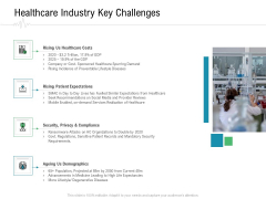 Hospital Management Healthcare Industry Key Challenges Ppt Styles Graphics PDF