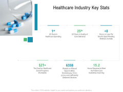 Hospital Management Healthcare Industry Key Stats Ppt Pictures PDF