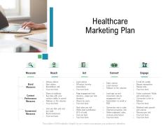 Hospital Management Healthcare Marketing Plan Ppt Professional Model PDF