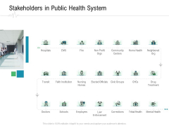 Hospital Management Stakeholders In Public Health System Ppt Icon Vector PDF