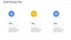 Hospital Management System 30 60 90 Days Plan Structure PDF