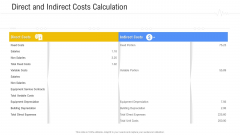 Hospital Management System Direct And Indirect Costs Calculation Demonstration PDF