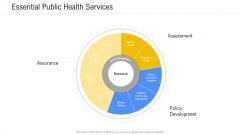 Hospital Management System Essential Public Health Services Template PDF