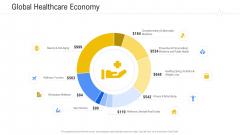 Hospital Management System Global Healthcare Economy Portrait PDF