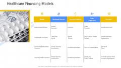 Hospital Management System Healthcare Financing Models Rules PDF