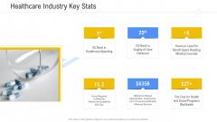 Hospital Management System Healthcare Industry Key Stats Sample PDF