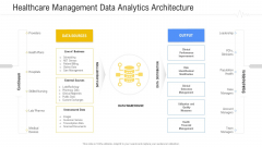 Hospital Management System Healthcare Management Data Analytics Architecture Pictures PDF