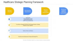 Hospital Management System Healthcare Strategic Planning Framework Diagrams PDF