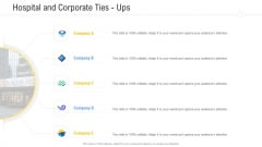 Hospital Management System Hospital And Corporate Ties Ups Summary PDF