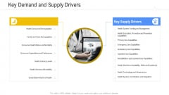 Hospital Management System Key Demand And Supply Drivers Icons PDF