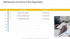 Hospital Management System Maintenance Functions Of The Organization Tasks Icons PDF