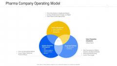 Hospital Management System Pharma Company Operating Model Rules PDF
