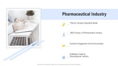 Hospital Management System Pharmaceutical Industry Pictures PDF