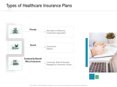 Hospital Management Types Of Healthcare Insurance Plans Ppt Pictures Gallery PDF