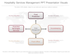 Hospitality Services Management Ppt Presentation Visuals