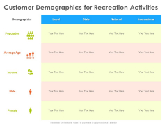 Hotel And Tourism Planning Customer Demographics For Recreation Activities Microsoft PDF