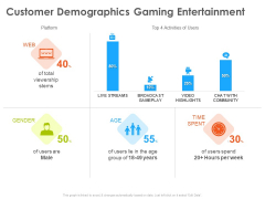 Hotel And Tourism Planning Customer Demographics Gaming Entertainment Elements PDF