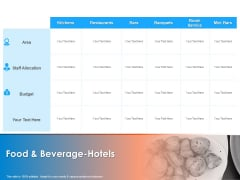 Hotel And Tourism Planning Food And Beverage Hotels Mockup PDF