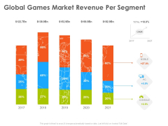 Hotel And Tourism Planning Global Games Market Revenue Per Segment Clipart PDF