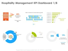 Hotel And Tourism Planning Hospitality Management KPI Dashboard Average Infographics PDF
